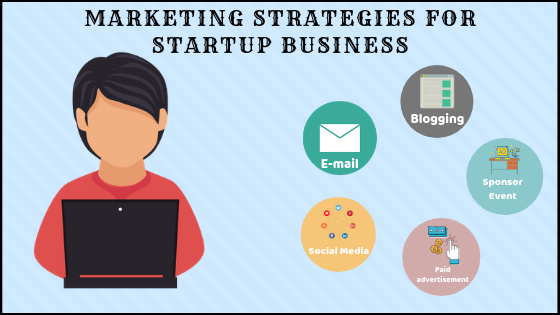 how to create effective marketing strategies for startup company
